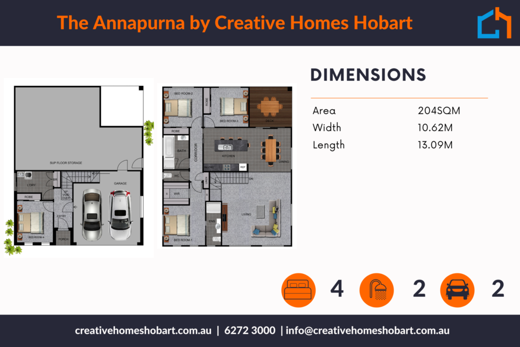 Annapurna 204 plan